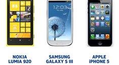 Nokia Lumia 920 vs Samsung Galaxy S3 vs Apple iPhone 5