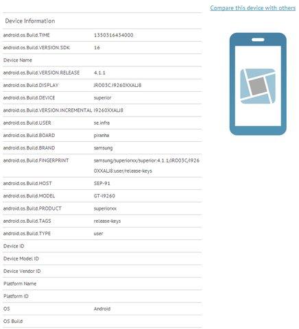 Galaxy Premier OS