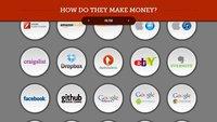 Infografik interaktiv: Wie beliebte Internetfirmen Geld machen