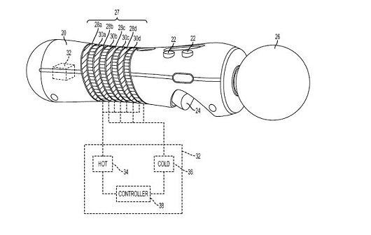 Sony: Patentiert Temperatur-Controller