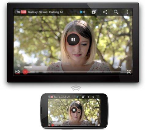Wireless-Display