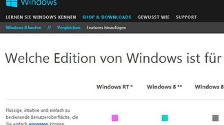 Die Windows-8-Versionen: Alle Editionen im Überblick