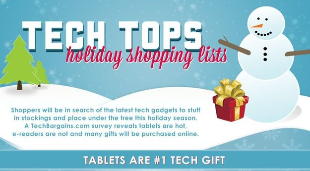 Infografik: Das Nexus 7 ist das beliebteste Tech-Weihnachtsgeschenk