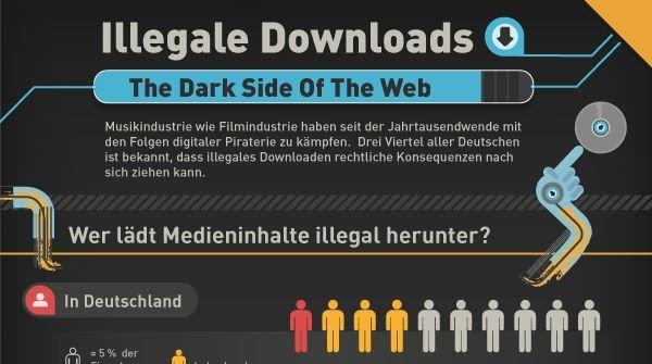 Infografik: Die dunkle Seite des Internets