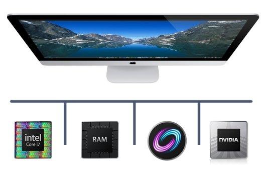 iMac 2012: Verkaufsstart und BTO-Optionen