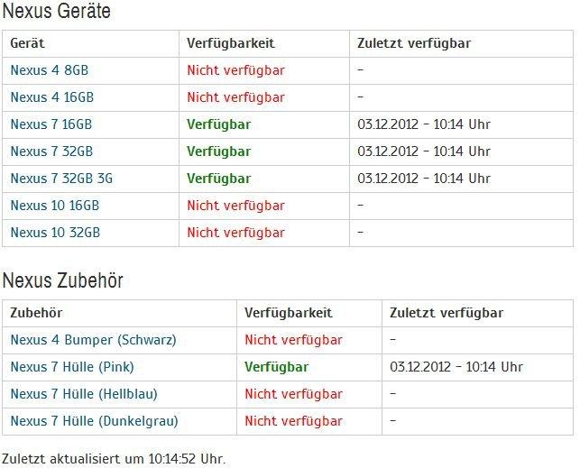 Nexus-Verfügbarkeit-im-Google-Play-Store