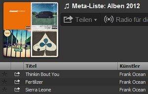 Spotify-Playlist: Die Alben des Jahres 2012 (Musikmagazine aggregiert)