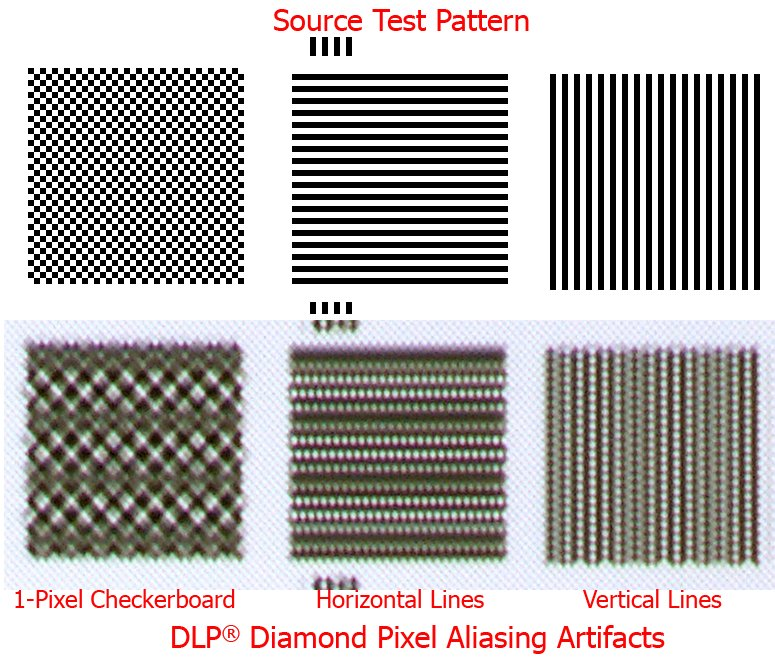 Center-Test-Pattern-Comparison-Diamond-Pixel