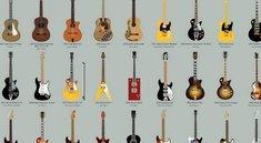 Die besten Gitarren der Rock-Geschichte: 64 legendäre Modelle von Fender, Gibson und Co