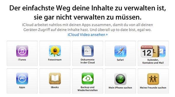 iCloud Dienste in der Übersicht