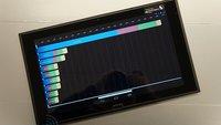 Snapdragon 800 Benchmarks: Hier passende Superlative eintragen