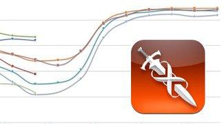 App der Woche: Hilft die Apple-Promotion?