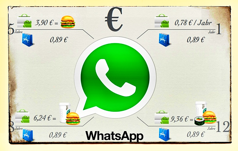 Whatsapp Kosten