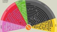 Ein Gesetz ohne Sinn: Bundestag beschließt Leistungsschutzrecht