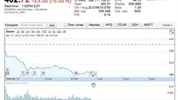 Apple-Aktie: Kurs fällt erstmals seit 2011 auf rund 400 Dollar