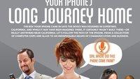 Infografik: Der lange Weg eines iPhones