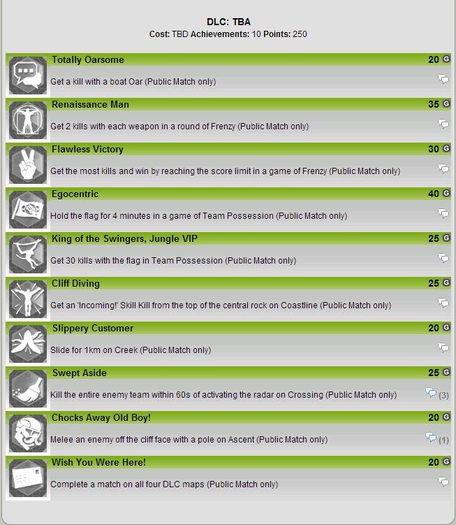 Crysis 3 DLC Achievements (Via xbox360achievements.org)