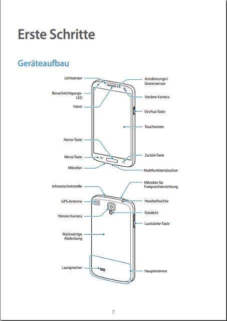 Samsung Galaxy S4 Handbuch Erste Schritte