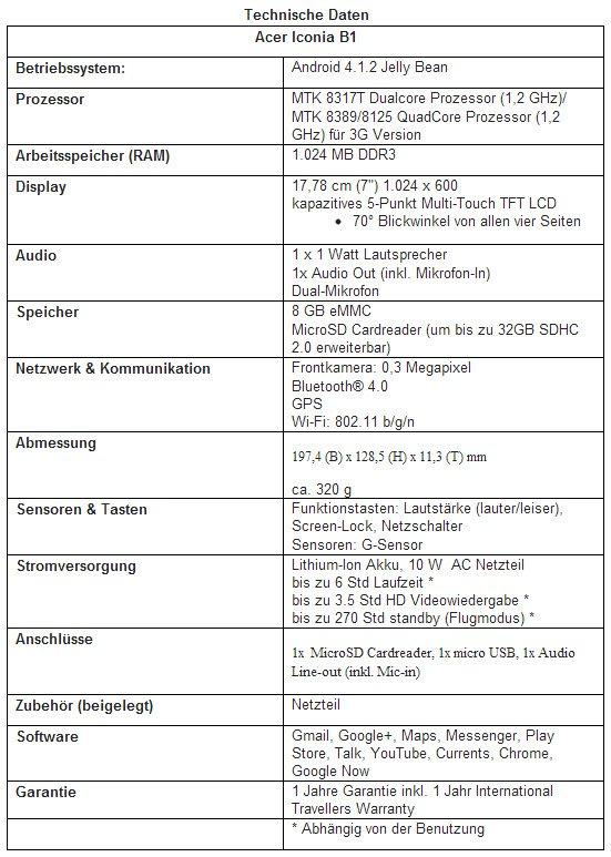 acer iconia b1 technische daten