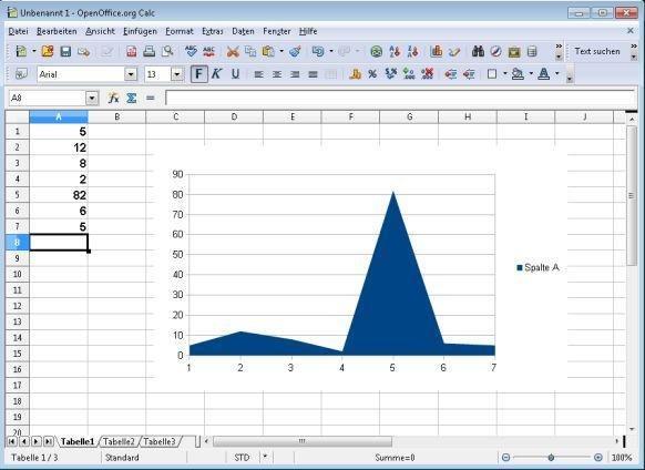 OpenOffice Calc Screenshot