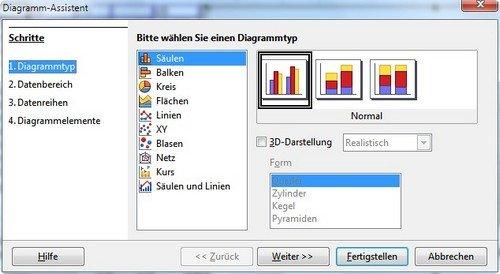 OpenOffice Calc Diagrammassistent