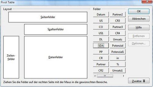 OpenOffice Calc Pivot-Tabelle