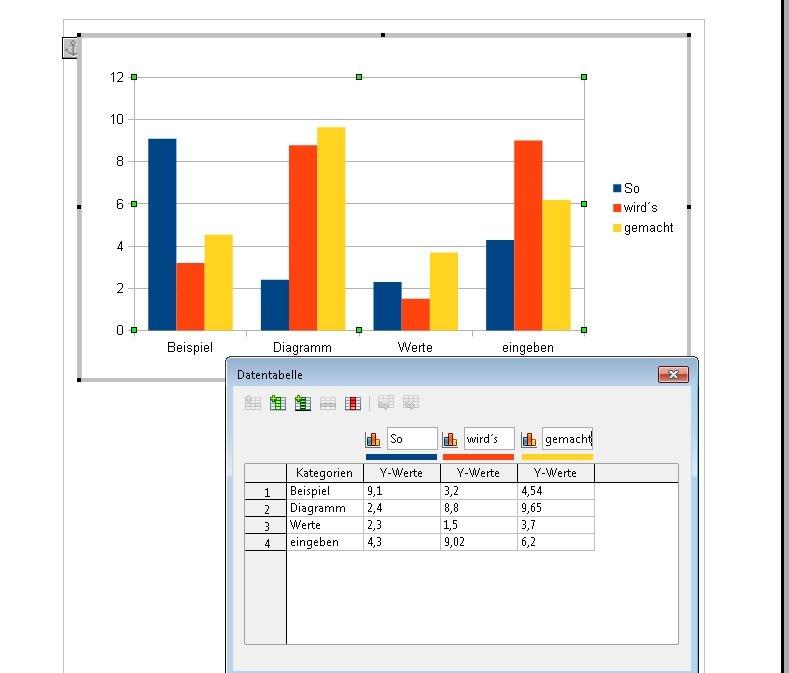 OpenOffice – Diagramm erstellen leicht gemacht – GIGA