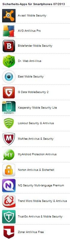Sicherheits-Apps im Test
