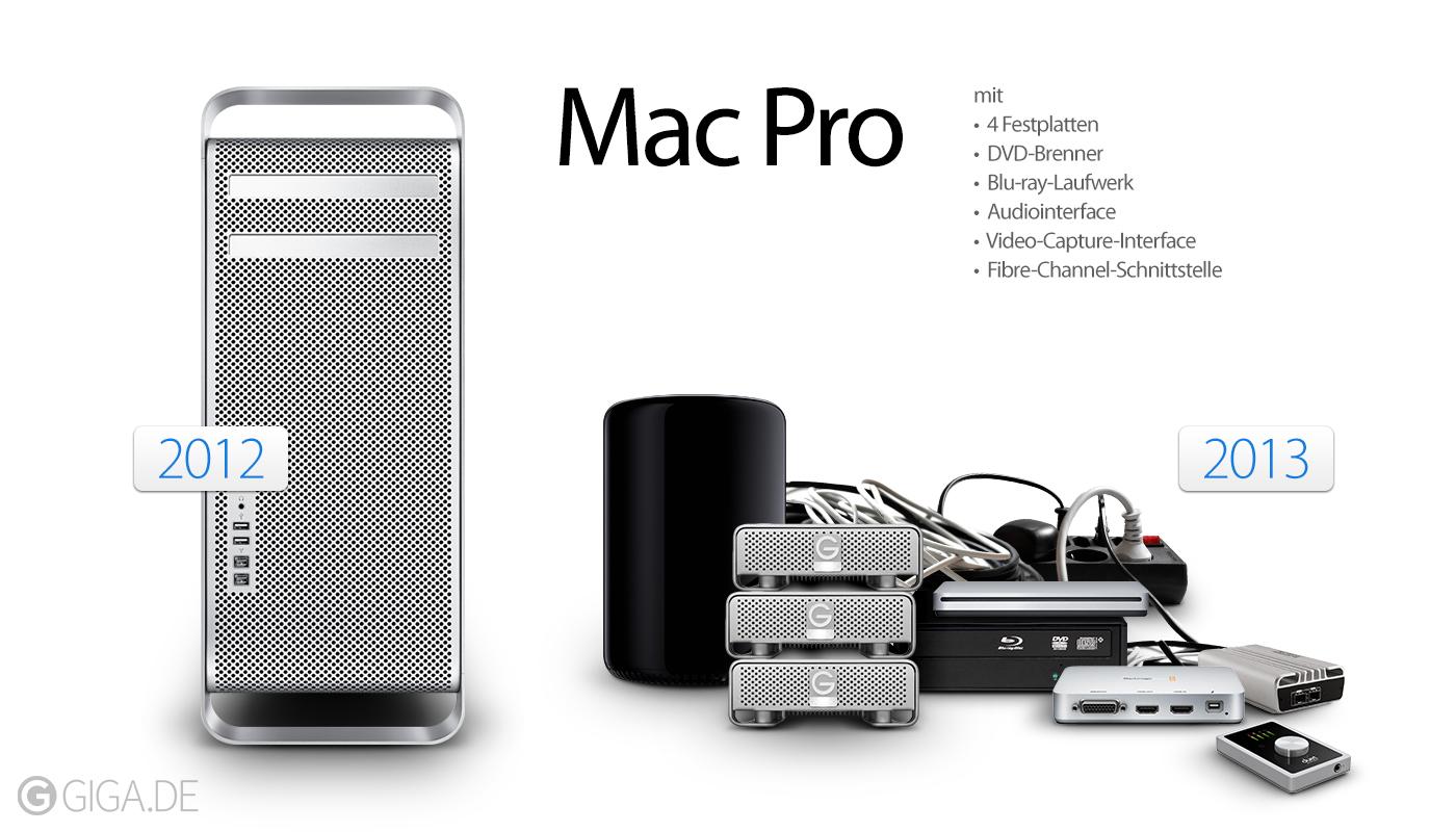 [Bild: Mac-Pro_2013_Mac-Pro_2013.jpg]
