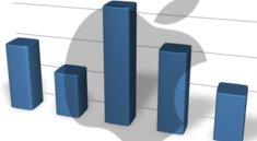 Umfrage der Woche: Eure Meinung zur WWDC 2013 [Update]