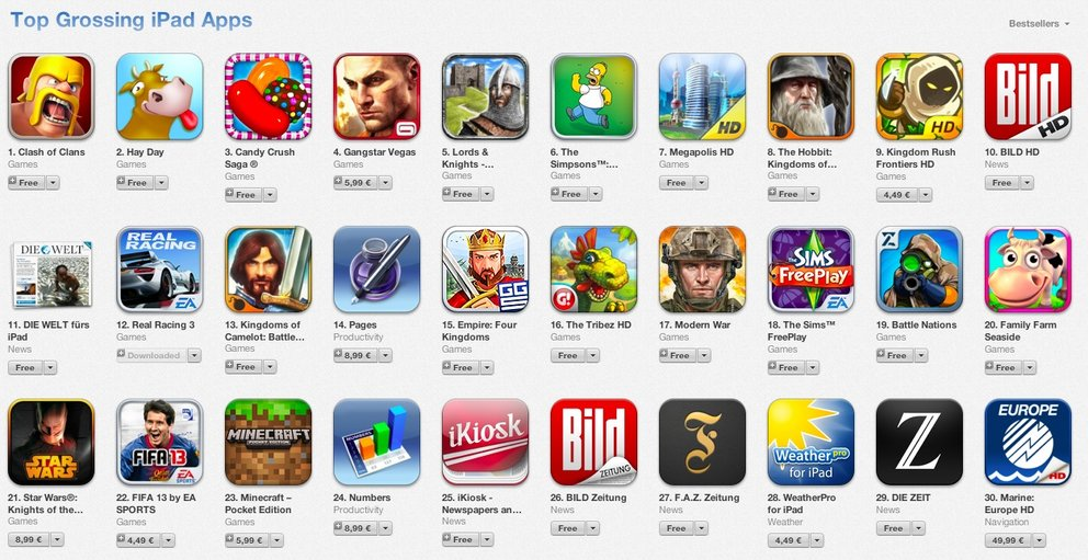 App Stores: Entwickler fordert Abschaffen der Charts