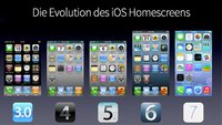 iOS 7: Die Evolution des iOS-Homescreens [Pic of the Day]