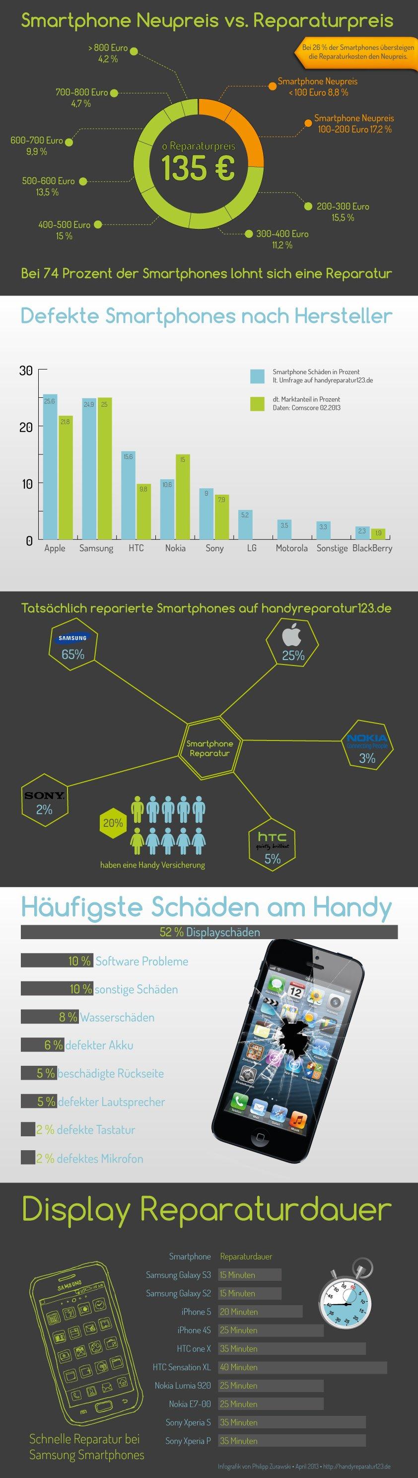 hrep123-infografik