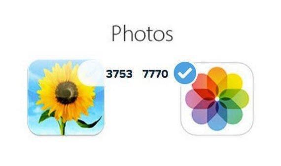 iOS 7: Mehrheit gefällt neues Design besser