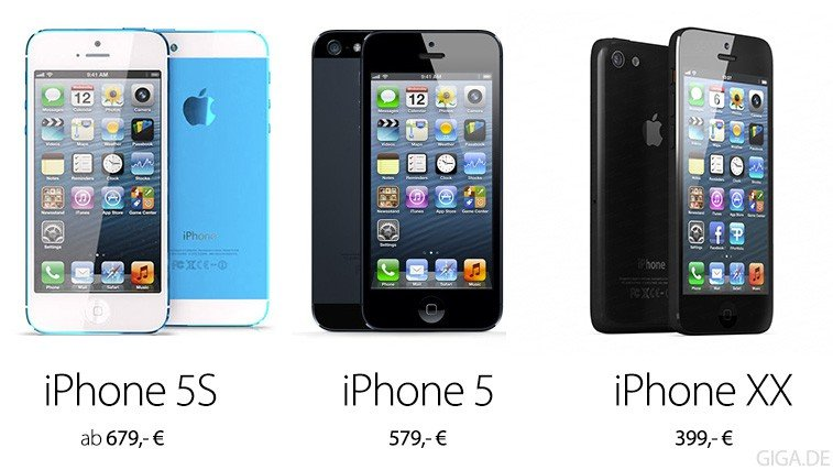 iPhone Preisgestaltung