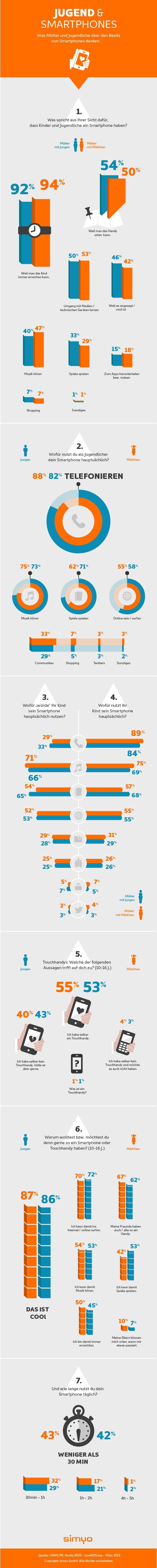 130607_Infografik_Jugend_Smartphones