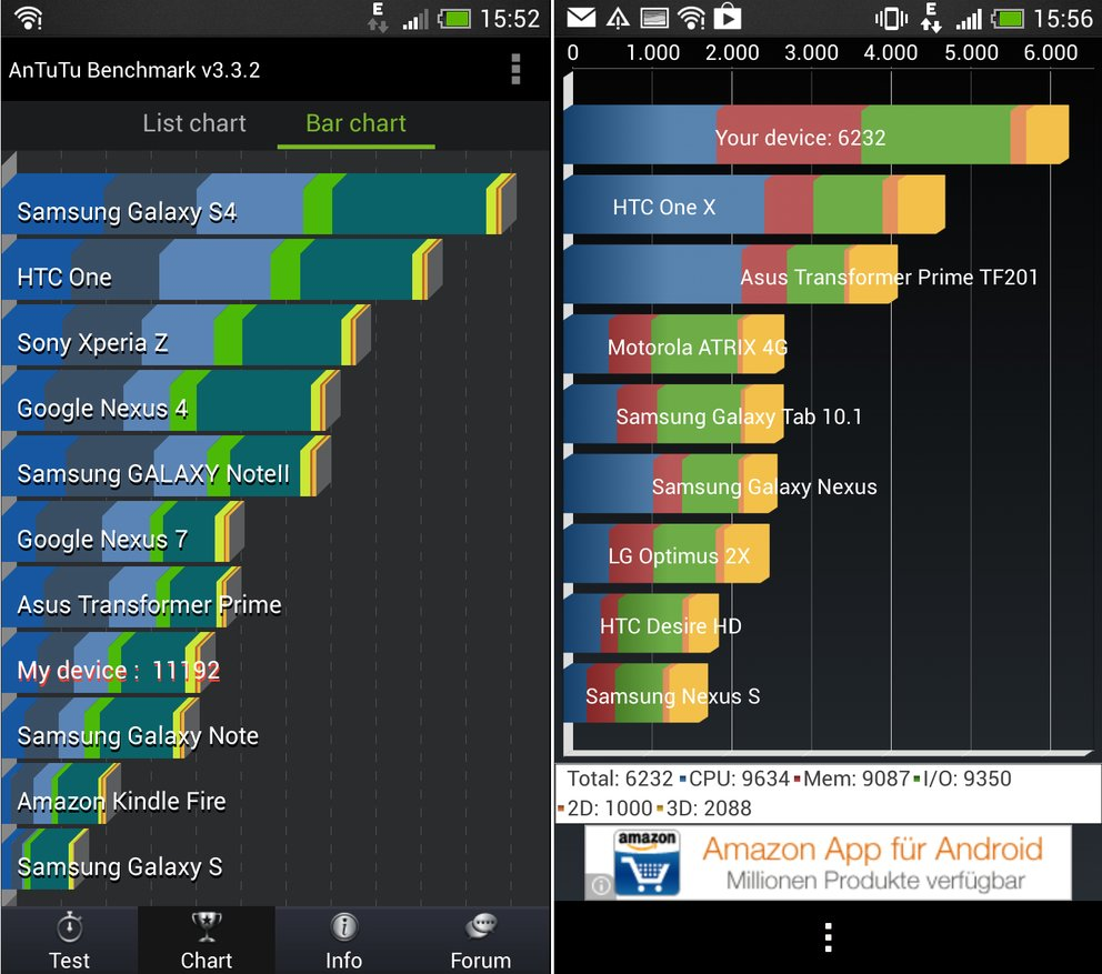 HTC-One-mini-Benchmark