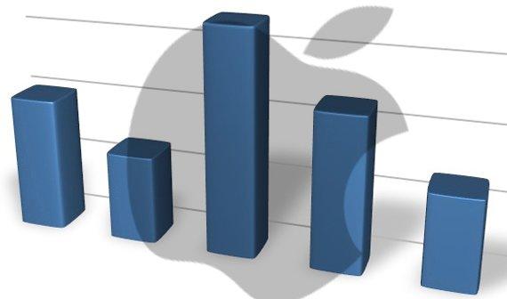 iPhone 5S und iPhone 5C - Eure Meinung ist gefragt (Umfrage)
