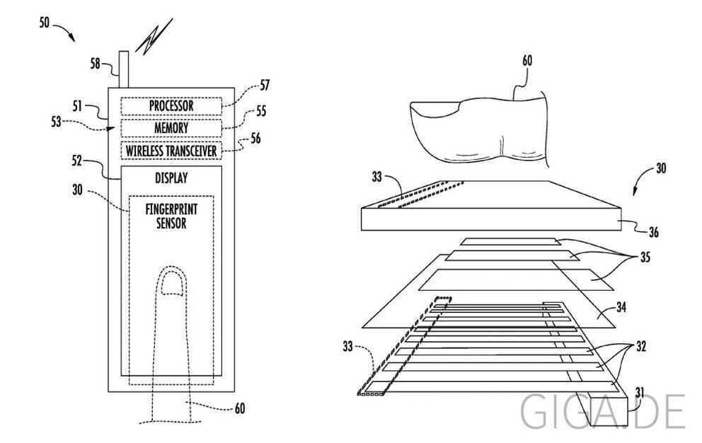 Fingerabdruck-Scanner als Teil des Displays - Patentantrag