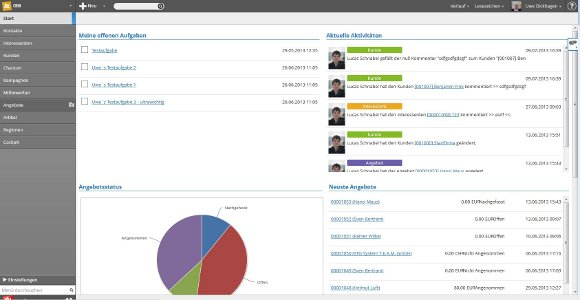 weclapp CRM-Software Startbildschirm