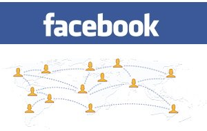 Anmelden bei Facebook: Wie es gemacht wird und was man bedenken muss
