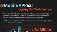 Täglich mehr Handy-Aktivierungen als Babys, 150 Blicke auf's Smartphone (Infografik)