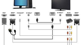 PC mit Fernseher verbinden: Was Ihr braucht und wie es geht