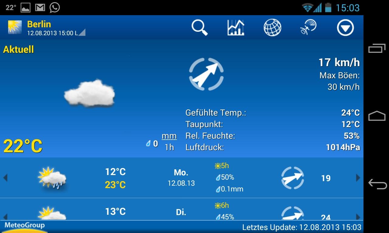 Top Wetter
