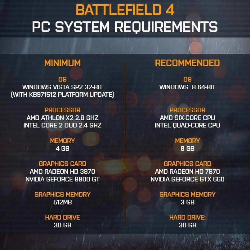 Battlefield 4: PC-Systemanforderungen bekannt