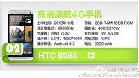 HTC One Max: Neue Bilder und Spezifikationen des Phablets aufgetaucht