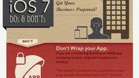 iOS 7 Business-Funktionen: Infografik zur Vorbereitung