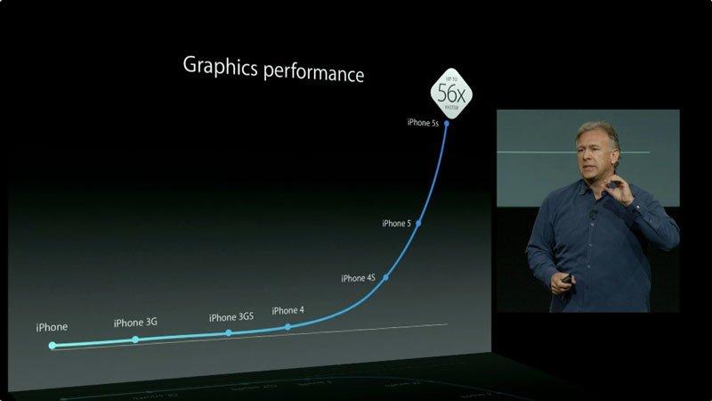 Apple-VP Phi Schiller bei der Präsentation des iPhone 5s