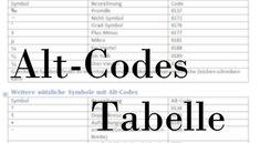 Alt-Codes-Tabelle: Alle Symbole mit der Tastatur schreiben
