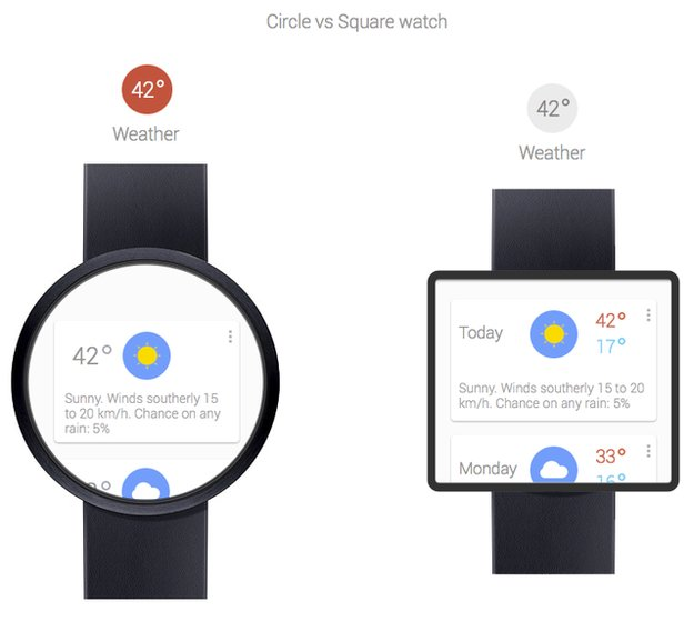 Baldiges Release der Google Watch?